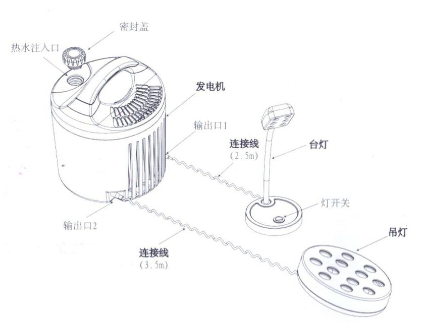 热水发电照明器TGL-1
